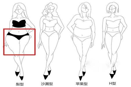 梨形身材怎么穿出时尚美感,女性服饰搭配有妙招