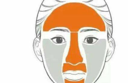 混合性皮肤