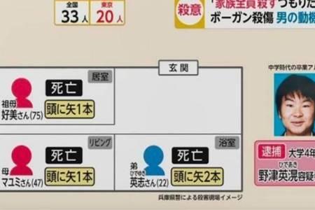 日本女子试图射杀熟睡中丈夫   网友:杀妻事件会感染女版张东升