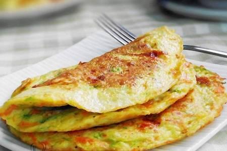 早餐食谱简单快速做法,健康早餐天天吃不重样的菜谱
