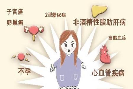 多囊卵巢怎么调理月经可以受孕吗 多囊卵巢综合征治疗方法大全