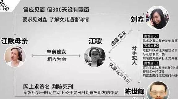 陈世峰为什么要捅那么多刀 陈世峰杀害江歌案件全过程