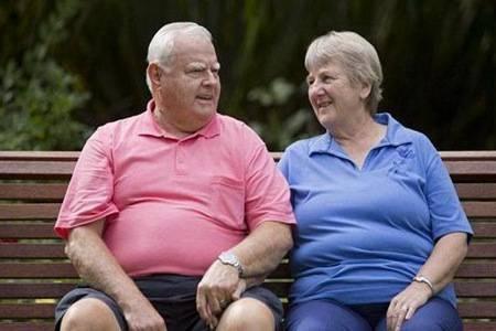 肥胖等级如何划分 BMI指的是体质指数和体脂率吗